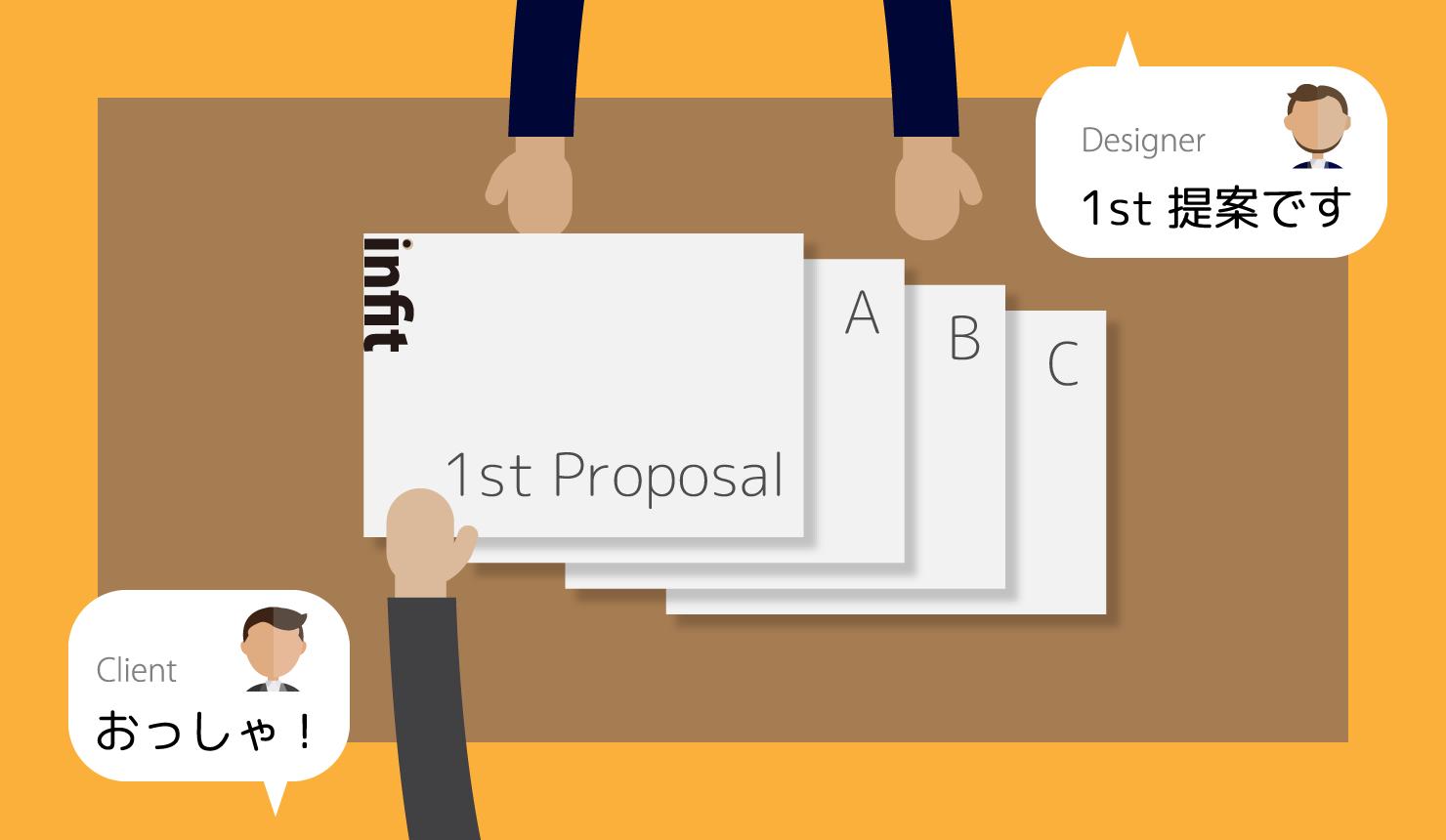 1st proposal